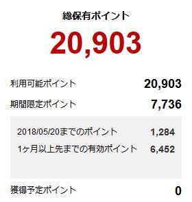 rakuten-over20000points.JPG